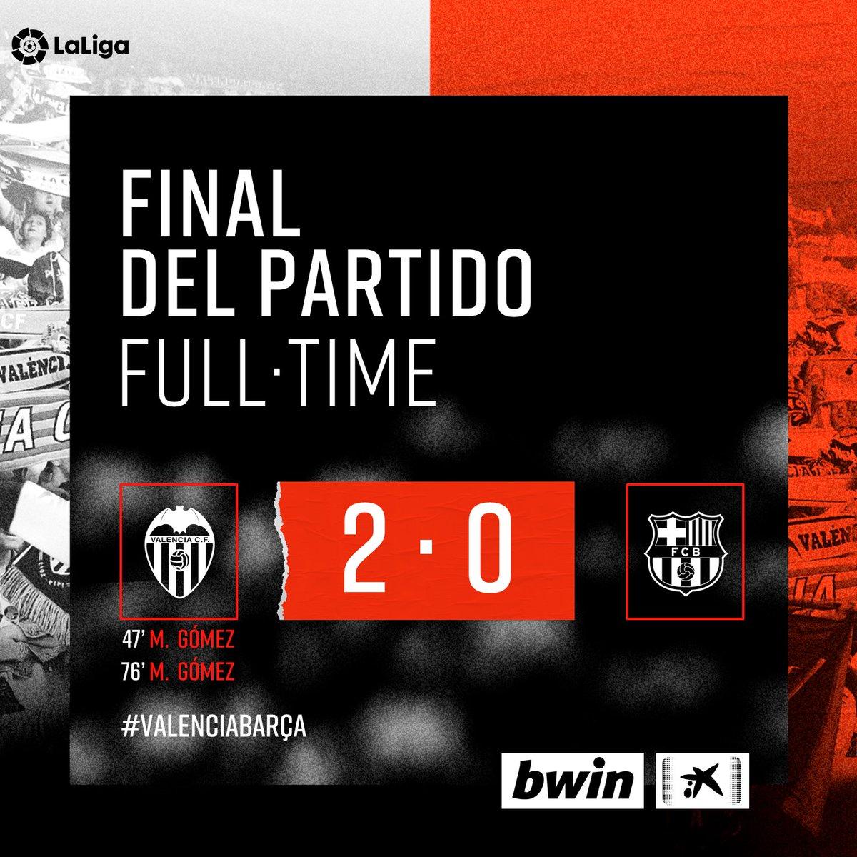 21-й тур. Валенсия 2 - 0 Барселона
